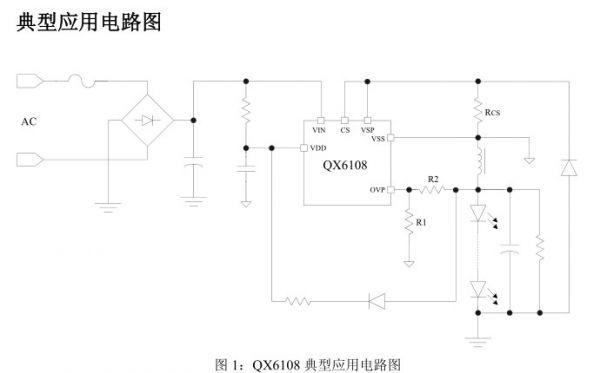 内测全部优秀成绩,表现十分良好的新型内置 MOS 降压型 LED 恒流驱动器,好的东西拿出来和大家一起分享! QX6108是一款具有内置MOS的高精度降压型大功率 LED 恒流驱动芯片。适用于交流 85V 到 265V 全范围输入电压的大功率 LED 恒流驱动电源。专利的高端电流检测、固定频率、电流模 PWM 控制方式,具有优异的线性调整率和负载调整率。LED 输出电流精度达到1%以内,片间一致性为3%。芯片典型工作频率约 65KHz。芯片内部集成的抖频功能可降低EMI成本。内置环路补偿与斜坡补偿,无需